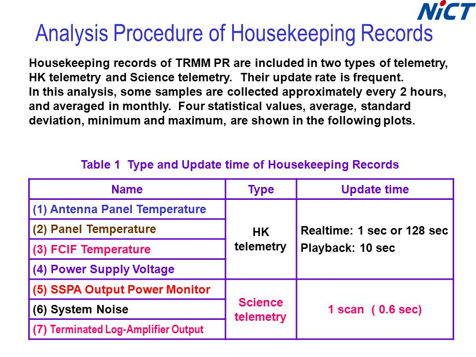 Analysis Procedure of Housekeeping Records NameTypeUpdate time (1) Antenna Panel Temperature HK telemetry Realtime: 1 sec or 128 sec Playback: 10 sec (2) Panel Temperature (3) FCIF Temperature (4) Power Supply Voltage (5) SSPA Output Power Monitor Science telemetry 1 scan ( 0.6 sec) (6) System Noise (7) Terminated Log-Amplifier Output Housekeeping records of TRMM PR are included in two types of telemetry, HK telemetry and Science telemetry.