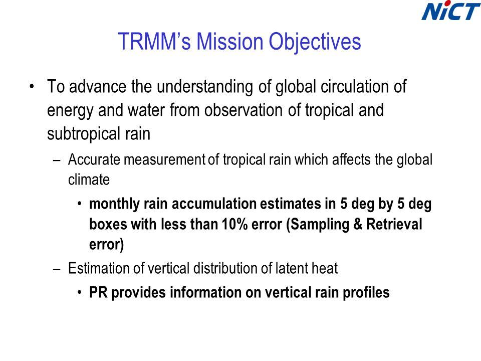 Differences in Rain Estimates 10S-10N 30S-30N 20S-20N 1998199920002001 2002 2A25 2A12 ERA-40 3B42 170E-230E