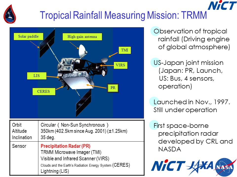 Orbit Altitude Inclination Circular ( Non-Sun Synchronous ) 350km (402.5km since Aug. 2001) (±1.25km) 35 deg. Sensor Precipitation Radar (PR) TRMM Mic