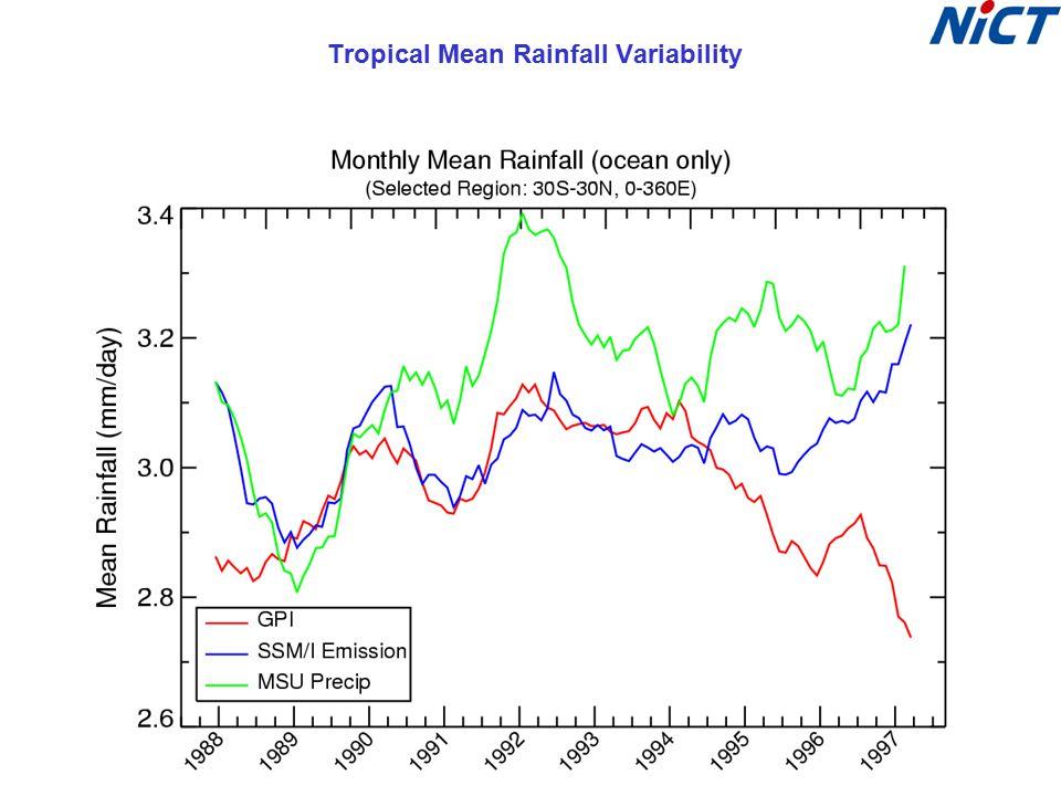 Tropical Mean Rainfall Variability