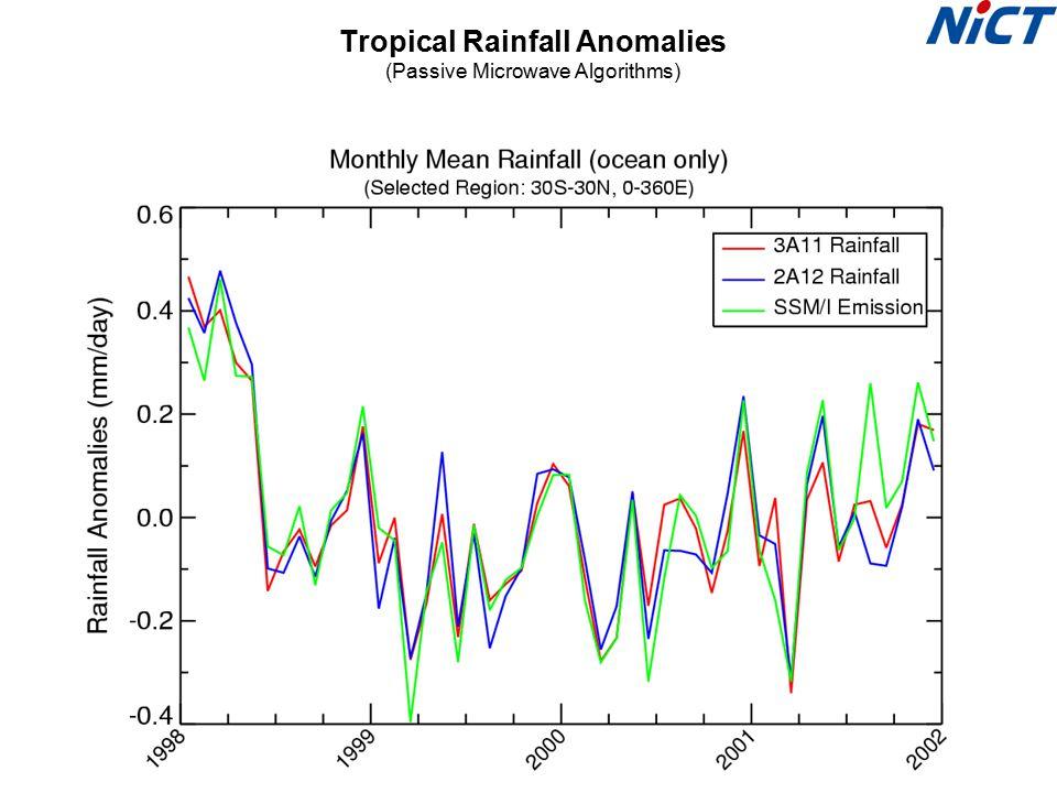 Tropical Rainfall Anomalies (Passive Microwave Algorithms)