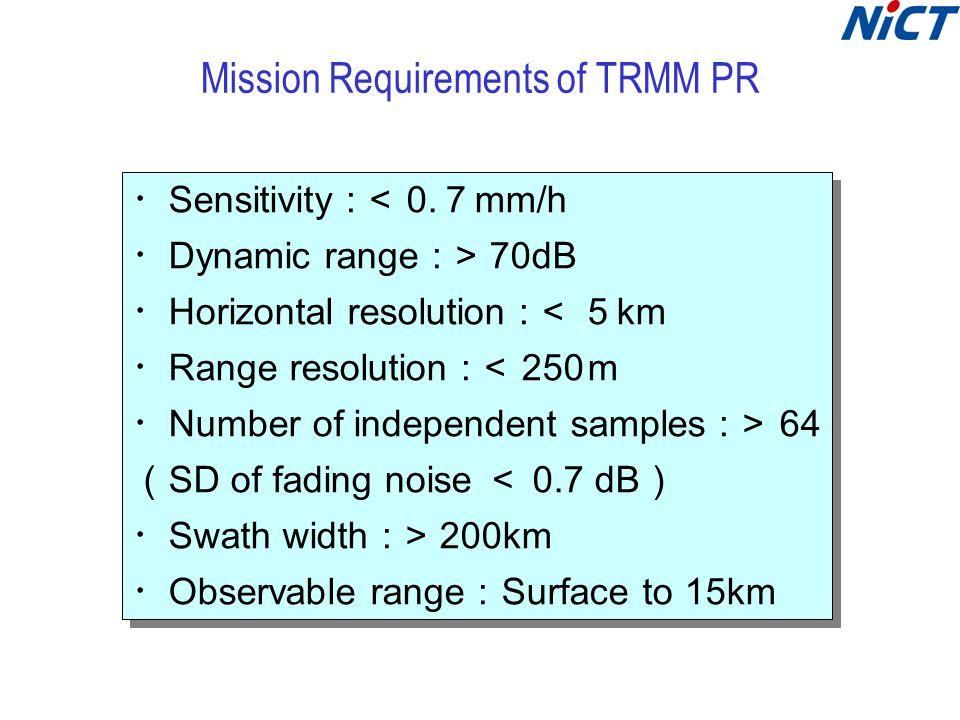 Major Parameters of TRMM PR Radar typePulse radar Antenna type128-elem.