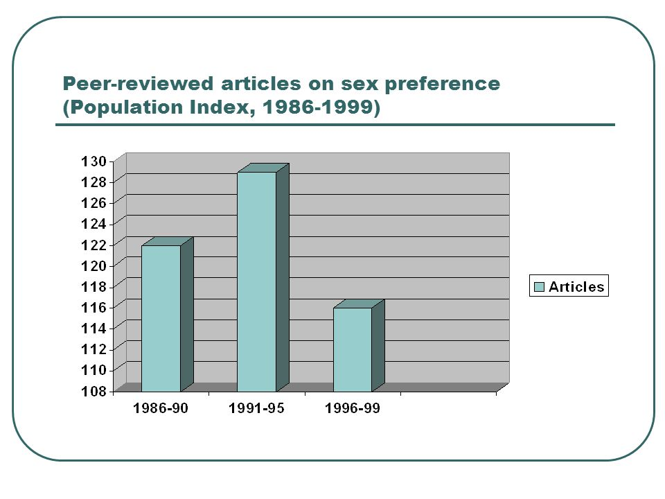Peer-reviewed articles on sex preference (Population Index, 1986-1999)