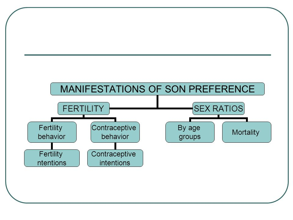 Son preference as a determinant of health and mortality Differential treatment Focus on the family environment Lack of context