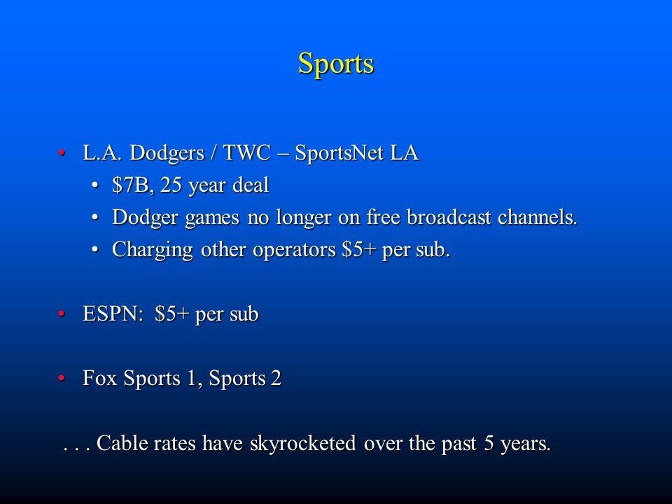 Sports L.A. Dodgers / TWC – SportsNet LAL.A. Dodgers / TWC – SportsNet LA $7B, 25 year deal$7B, 25 year deal Dodger games no longer on free broadcast