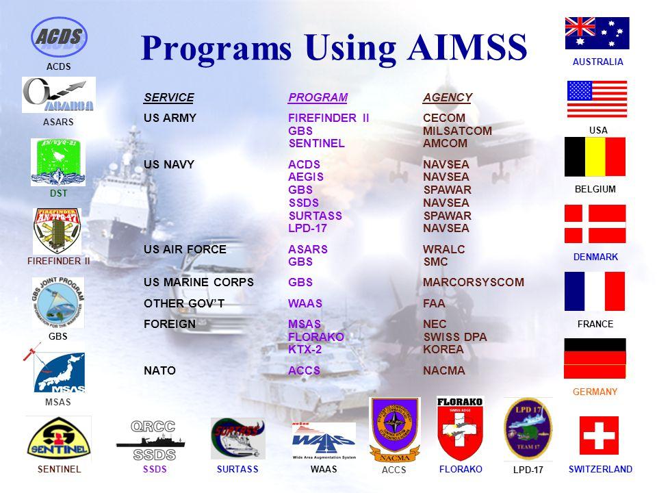 SENTINEL GBS SERVICEPROGRAMAGENCY US ARMYFIREFINDER IICECOM GBSMILSATCOM SENTINELAMCOM US NAVYACDSNAVSEA AEGIS NAVSEA GBSSPAWAR SSDSNAVSEA SURTASSSPAWAR LPD-17NAVSEA US AIR FORCEASARSWRALC GBSSMC US MARINE CORPS GBSMARCORSYSCOM OTHER GOV'TWAASFAA FOREIGNMSASNEC FLORAKOSWISS DPA KTX-2KOREA NATO ACCSNACMA SSDS SURTASS FIREFINDER II ASARS WAAS DST MSAS USA AUSTRALIA ACDS ACCS FLORAKO LPD-17 BELGIUM DENMARK FRANCE GERMANY SWITZERLAND Programs Using AIMSS