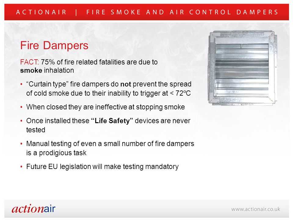 Curtain type fire dampers do not prevent the spread of cold smoke due to their inability to trigger at < 72ºC When closed they are ineffective at stopping smoke Once installed these Life Safety devices are never tested Manual testing of even a small number of fire dampers is a prodigious task Future EU legislation will make testing mandatory FACT: 75% of fire related fatalities are due to smoke inhalation Fire Dampers