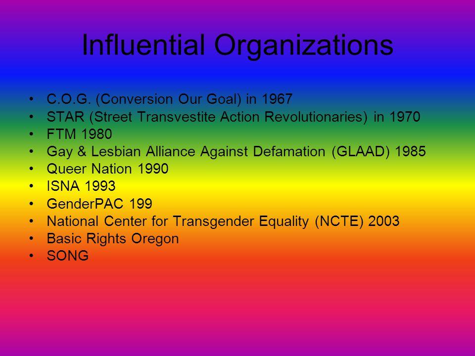 Discrimination Hospitals, restaurants, bathroom 1991 - Brandon Teena (Boys Don't Cry) Laws –ENDA –Department of Fair Employment and Housing –The Real