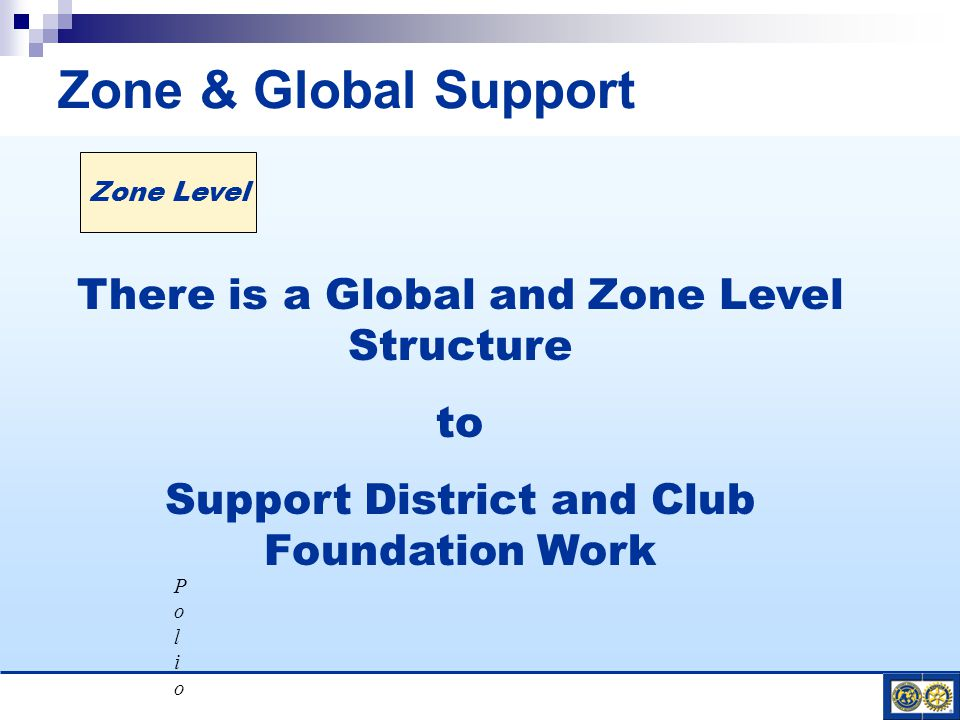 Zone & Global Support Zone Level PolioPolio There is a Global and Zone Level Structure to Support District and Club Foundation Work