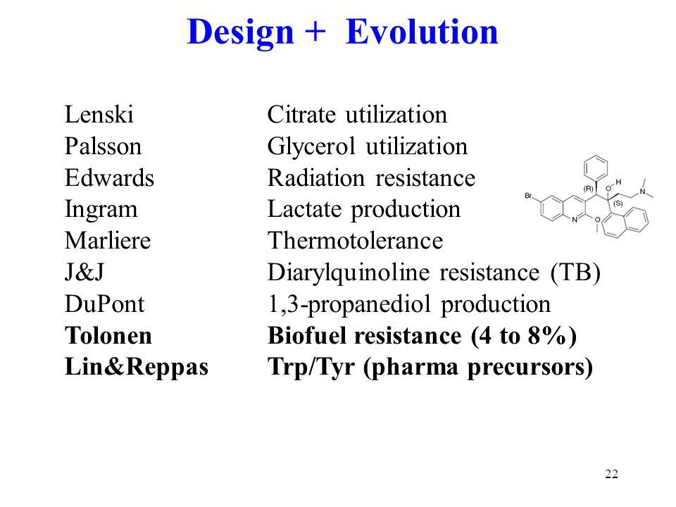 22 Design + Evolution LenskiCitrate utilization PalssonGlycerol utilization Edwards Radiation resistance IngramLactate production MarliereThermotolerance J&JDiarylquinoline resistance (TB) DuPont1,3-propanediol production TolonenBiofuel resistance (4 to 8%) Lin&ReppasTrp/Tyr (pharma precursors)