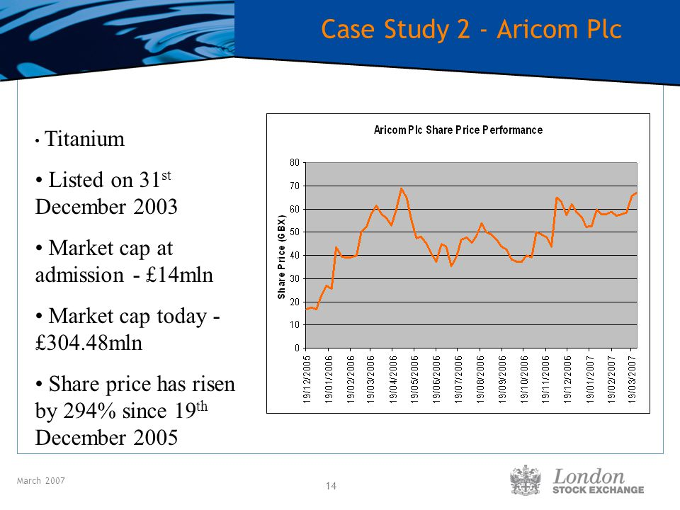 March 2007 14 Case Study 2 - Aricom Plc Titanium Listed on 31 st December 2003 Market cap at admission - £14mln Market cap today - £304.48mln Share price has risen by 294% since 19 th December 2005
