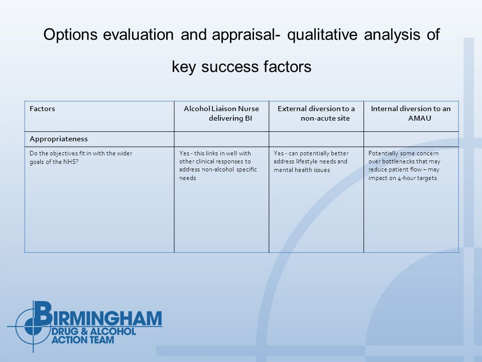 Options evaluation and appraisal- qualitative analysis of key success factors FactorsAlcohol Liaison Nurse delivering BI External diversion to a non-acute site Internal diversion to an AMAU Appropriateness Do the objectives fit in with the wider goals of the NHS.