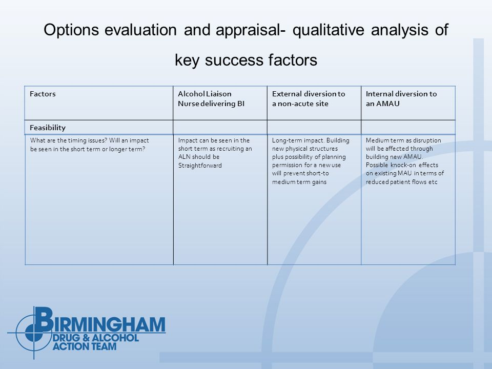 Options evaluation and appraisal- qualitative analysis of key success factors FactorsAlcohol Liaison Nurse delivering BI External diversion to a non-acute site Internal diversion to an AMAU Feasibility What are the timing issues.