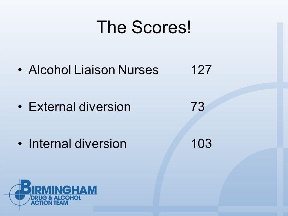 The Scores! Alcohol Liaison Nurses 127 External diversion73 Internal diversion103