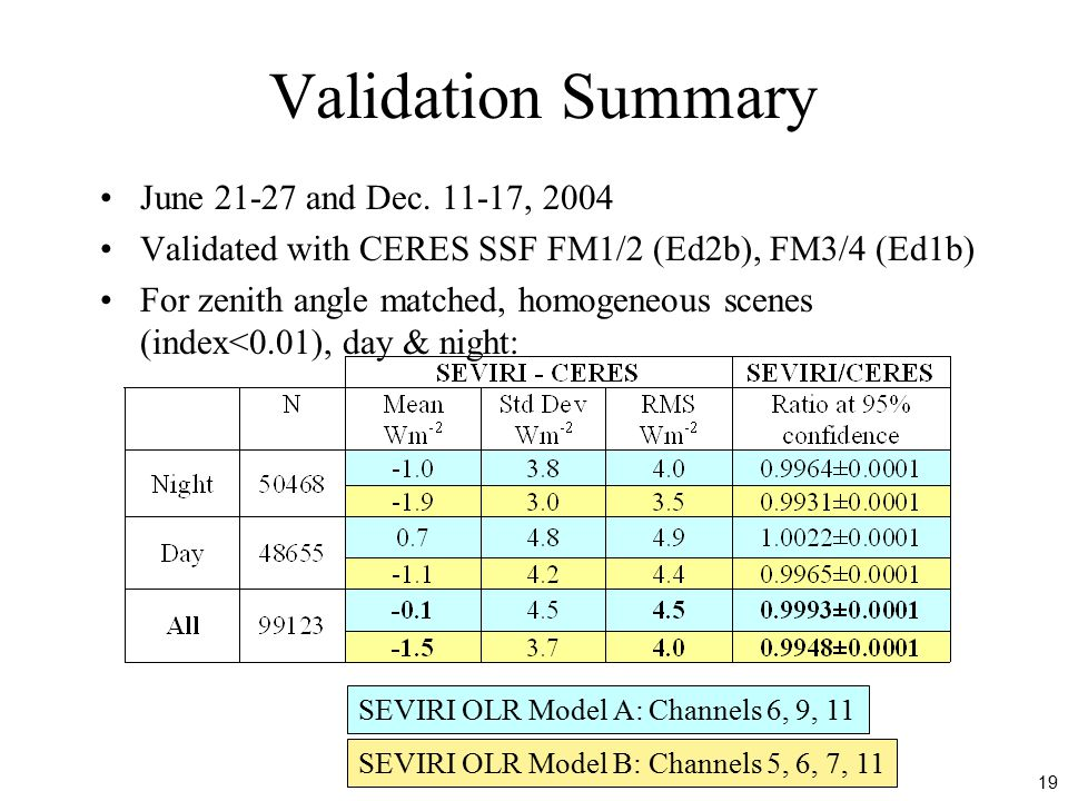 19 Validation Summary June 21-27 and Dec.