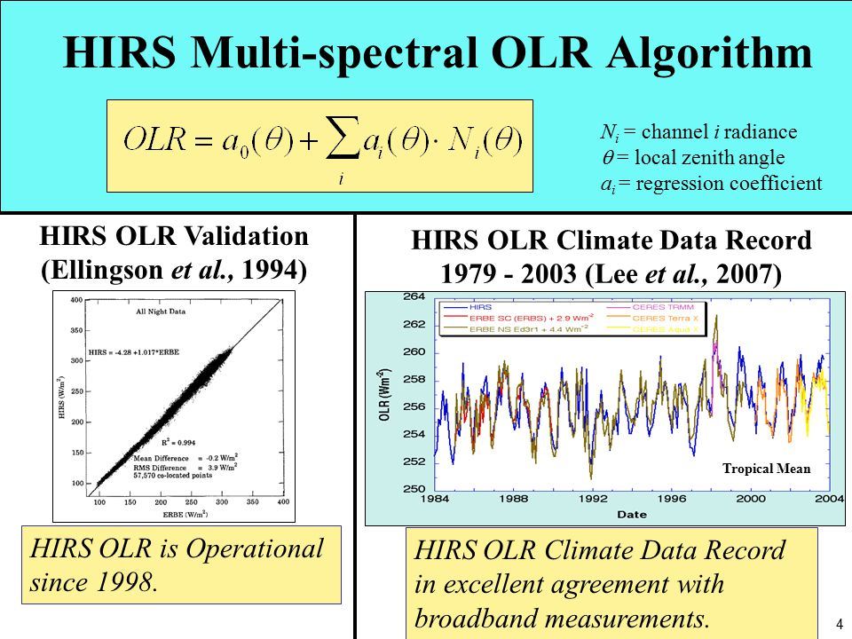 4 HIRS OLR Climate Data Record 1979 - 2003 (Lee et al., 2007) HIRS OLR Climate Data Record in excellent agreement with broadband measurements.