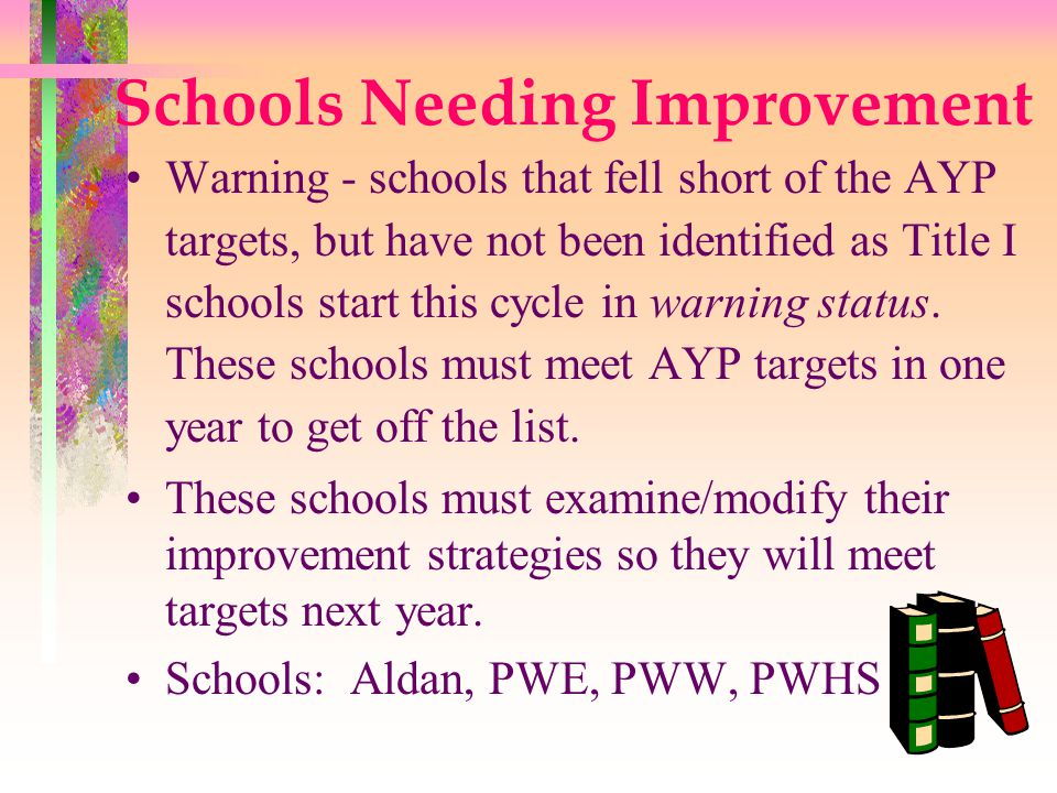 Schools Needing Improvement Warning - schools that fell short of the AYP targets, but have not been identified as Title I schools start this cycle in warning status.