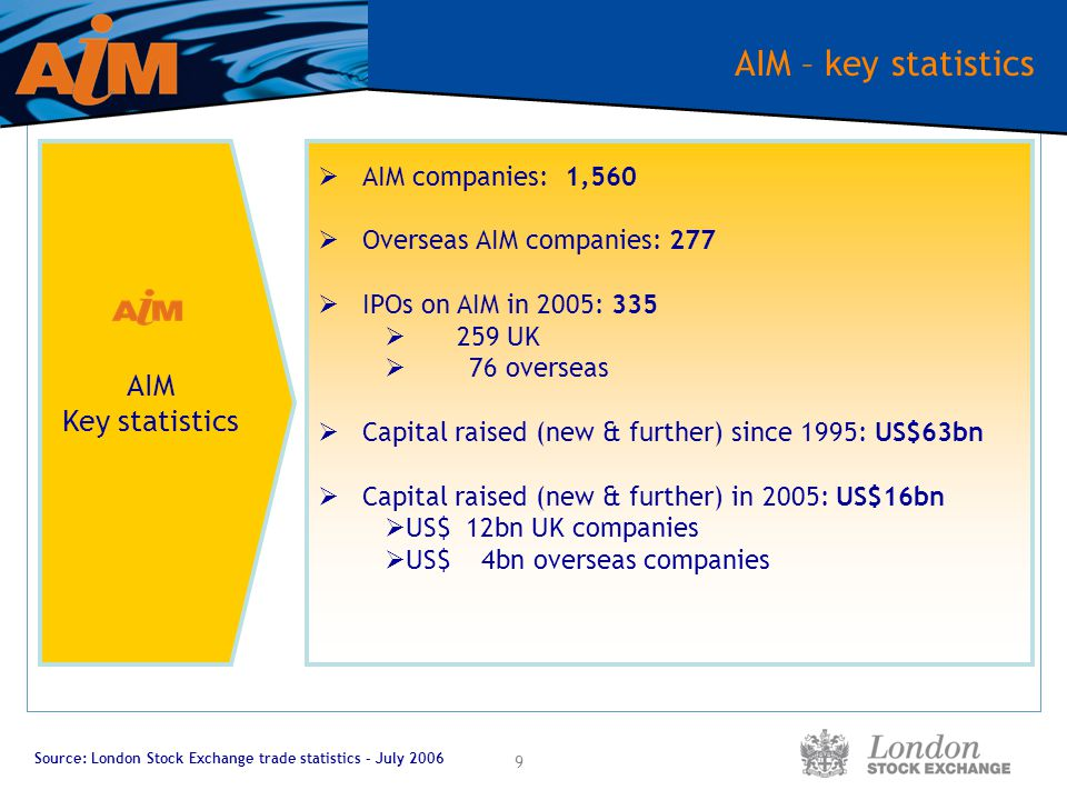 9  AIM companies: 1,560  Overseas AIM companies: 277  IPOs on AIM in 2005: 335  259 UK  76 overseas  Capital raised (new & further) since 1995: