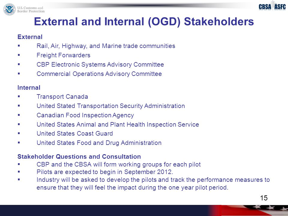 External and Internal (OGD) Stakeholders External  Rail, Air, Highway, and Marine trade communities  Freight Forwarders  CBP Electronic Systems Advisory Committee  Commercial Operations Advisory Committee Internal  Transport Canada  United Stated Transportation Security Administration  Canadian Food Inspection Agency  United States Animal and Plant Health Inspection Service  United States Coast Guard  United States Food and Drug Administration Stakeholder Questions and Consultation  CBP and the CBSA will form working groups for each pilot  Pilots are expected to begin in September 2012.
