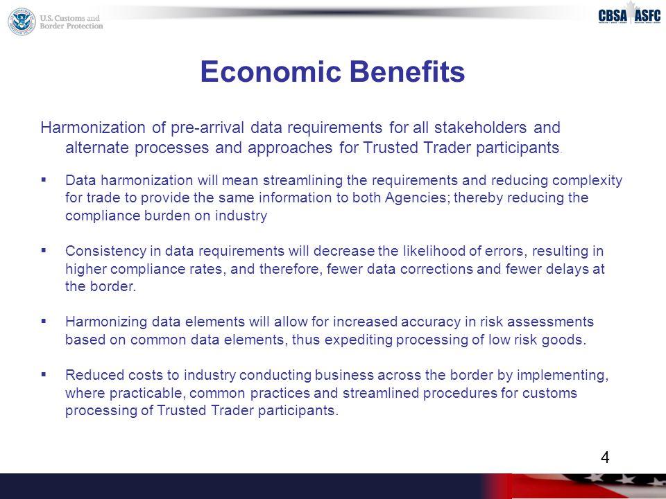 U.S.CBP Defining Success Description  The U.S.