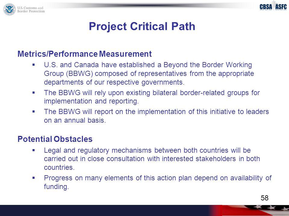 Project Critical Path Metrics/Performance Measurement  U.S.