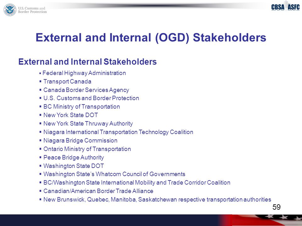 External and Internal (OGD) Stakeholders External and Internal Stakeholders  Federal Highway Administration  Transport Canada  Canada Border Services Agency  U.S.