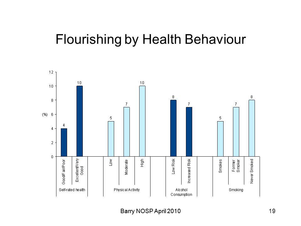 Barry NOSP April 2010 Flourishing by Health Behaviour Barry NOSP April 201019
