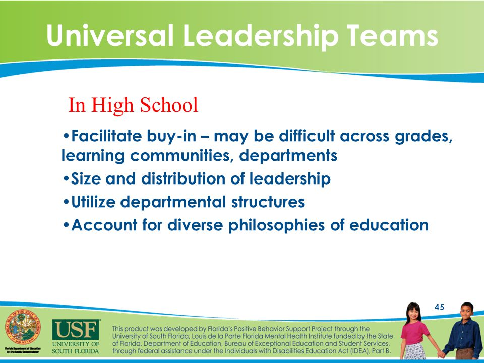 45 Universal Leadership Teams Facilitate buy-in – may be difficult across grades, learning communities, departments Size and distribution of leadership Utilize departmental structures Account for diverse philosophies of education In High School