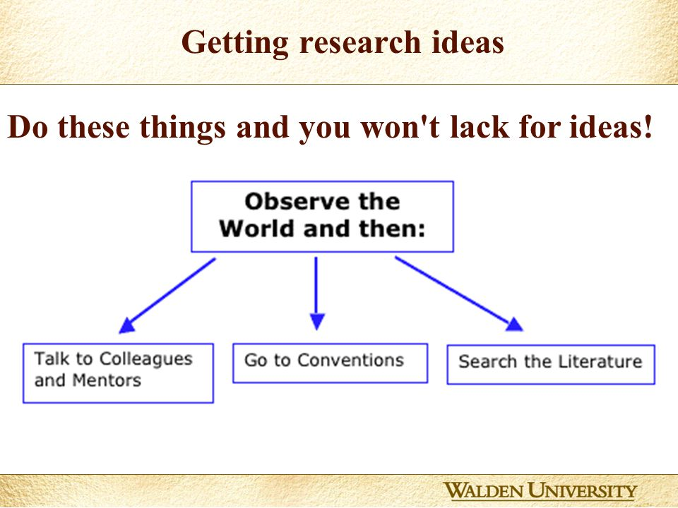 7 Getting research ideas Do these things and you won t lack for ideas!