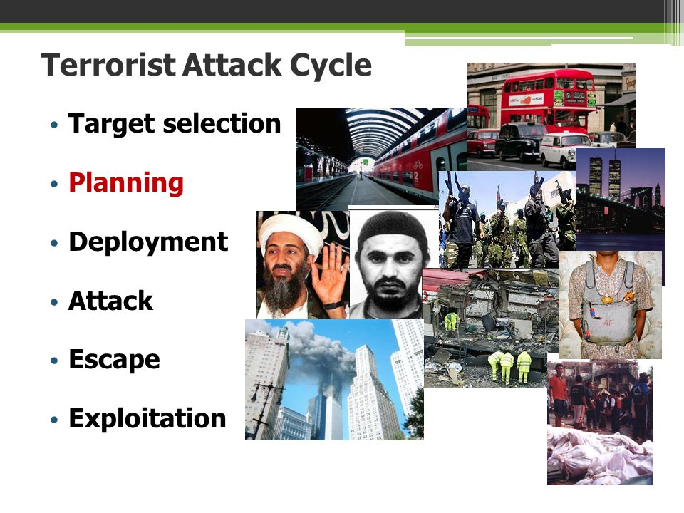 Terrorist Attack Cycle Target selection Planning Deployment Attack Escape Exploitation