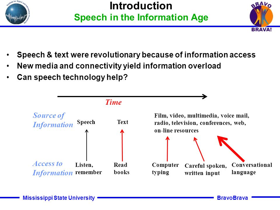BravoBrava Mississippi State University Input Speech Recognition Architectures Incorporating Multiple Knowledge Sources Acoustic Front-end Acoustic Front-end The signal is converted to a sequence of feature vectors based on spectral and temporal measurements.