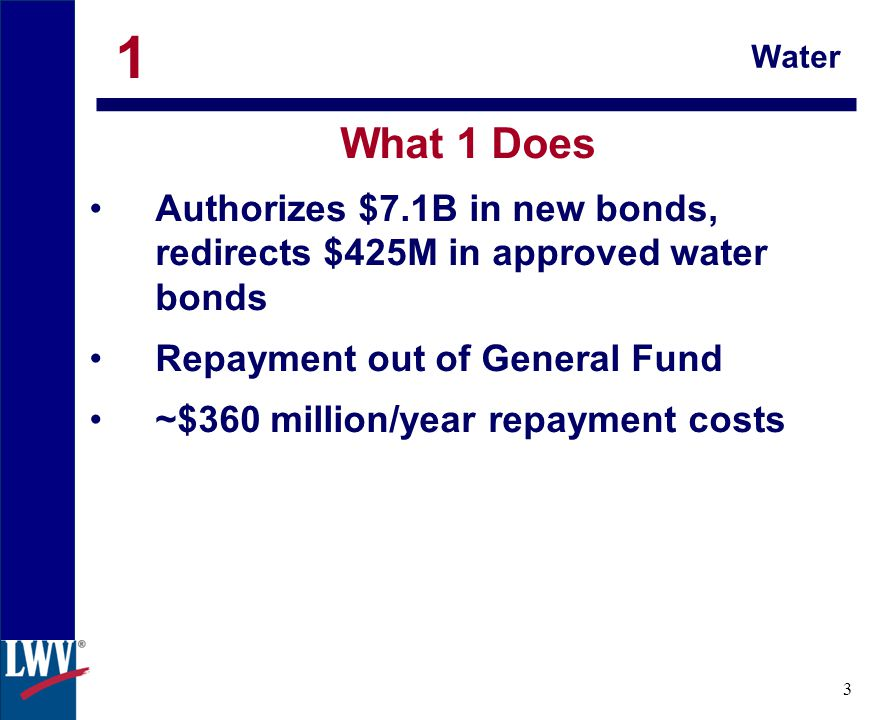 click 3 Water What 1 Does Authorizes $7.1B in new bonds, redirects $425M in approved water bonds Repayment out of General Fund ~$360 million/year repayment costs 1