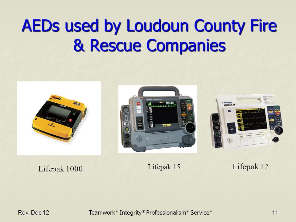 Rev. Dec 1211 AEDs used by Loudoun County Fire & Rescue Companies Lifepak 1000 Lifepak 12 Teamwork* Integrity* Professionalism* Service* Lifepak 15