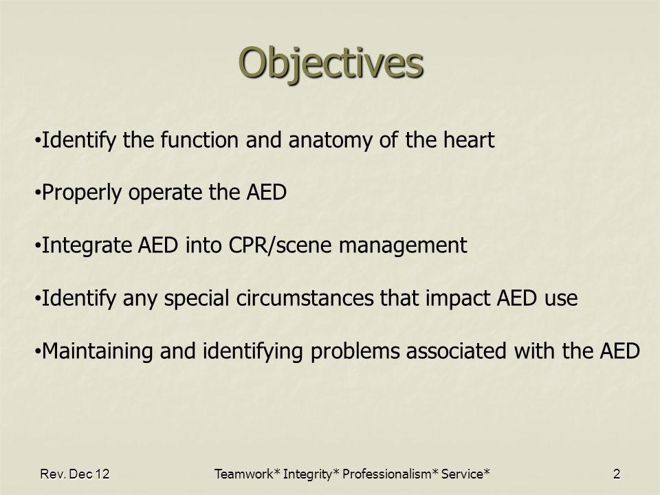 Objectives Rev.
