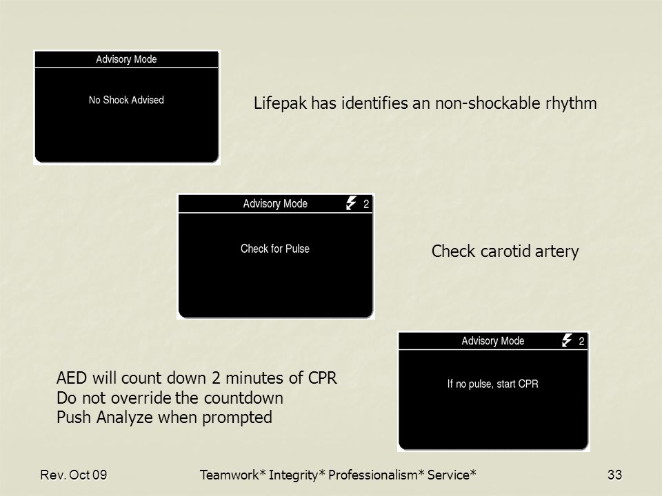 Rev. Oct 0933 Lifepak has identifies an non-shockable rhythm Check carotid artery AED will count down 2 minutes of CPR Do not override the countdown P