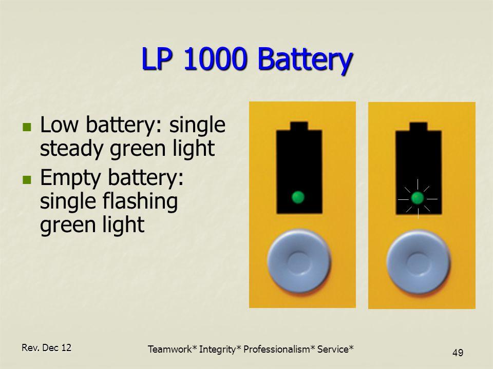 LP 1000 Battery Low battery: single steady green light Empty battery: single flashing green light Rev.