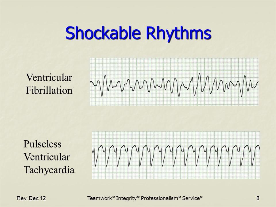 Rev. Dec 128 Shockable Rhythms Ventricular Fibrillation Pulseless Ventricular Tachycardia Teamwork* Integrity* Professionalism* Service*