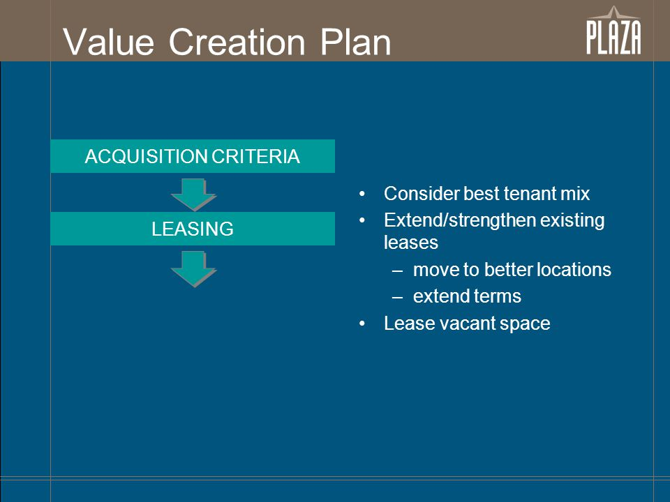 Value Creation Plan Establish good tenant relations Implement realistic operating cost controls Proactive approach to repairs ACQUISITION CRITERIA LEASING MANAGEMENT ACTIVITIES