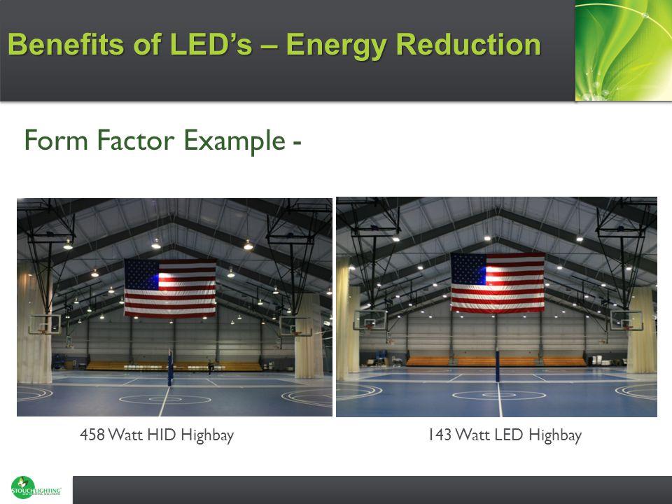 458 Watt HID Highbay143 Watt LED Highbay Benefits of LED's – Energy Reduction Form Factor Example -