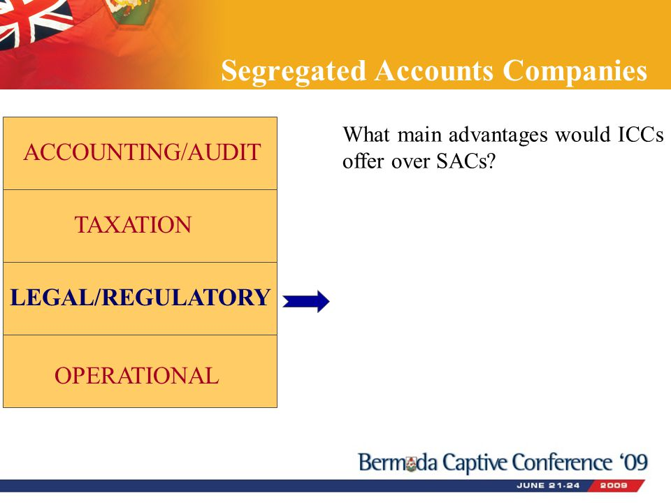 Segregated Accounts Companies ACCOUNTING/AUDIT TAXATION LEGAL/REGULATORY OPERATIONAL What main advantages would ICCs offer over SACs?