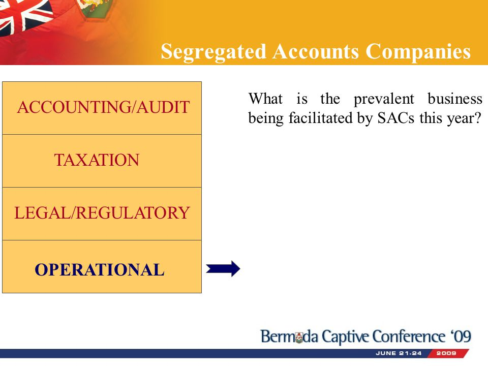 Segregated Accounts Companies ACCOUNTING/AUDIT TAXATION LEGAL/REGULATORY OPERATIONAL What is the prevalent business being facilitated by SACs this yea