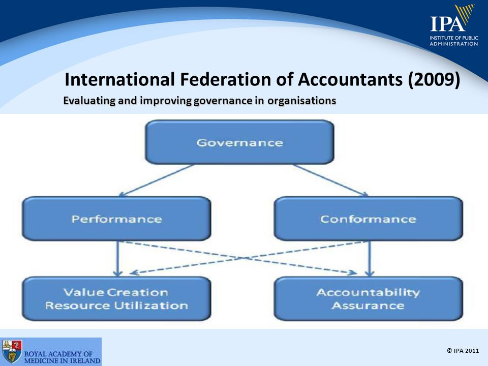 © IPA 2011 International Federation of Accountants (2009) Evaluating and improving governance in organisations