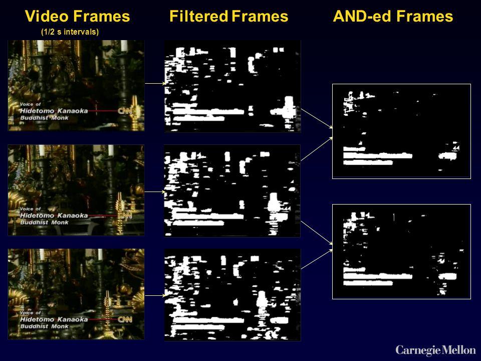 (1/2 s intervals) Video Frames Filtered Frames AND-ed Frames