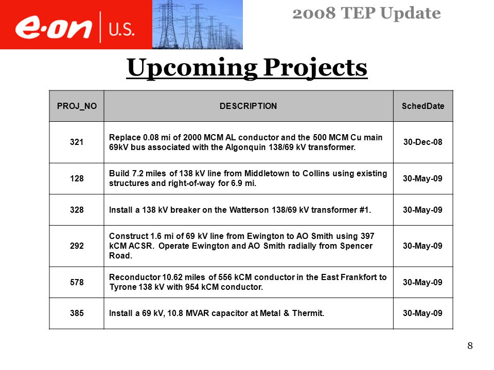 2008 TEP Update 8 Upcoming Projects PROJ_NODESCRIPTIONSchedDate 321 Replace 0.08 mi of 2000 MCM AL conductor and the 500 MCM Cu main 69kV bus associated with the Algonquin 138/69 kV transformer.