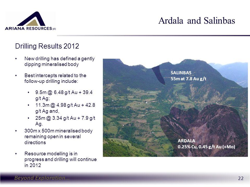 Beyond Exploration… 22 Ardala and Salinbas SALINBAS 55m at 7.8 Au g/t ARDALA 0.25% Cu, 0.45 g/t Au (+Mo) Drilling Results 2012 New drilling has define