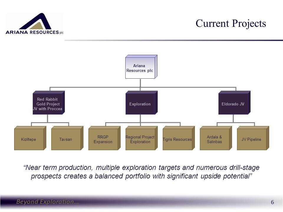 Beyond Exploration… 6 Current Projects Red Rabbit Gold Project JV with Proccea ExplorationEldorado JV KiziltepeTavsan RRGP Expansion Regional Project