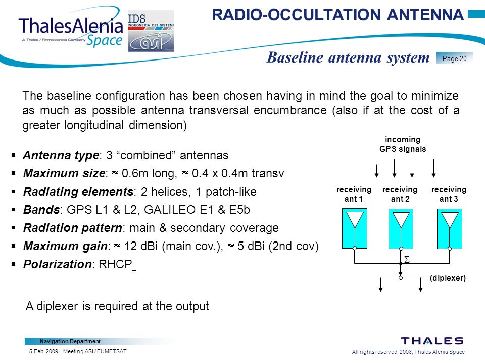 All rights reserved, 2008, Thales Alenia Space Navigation Department Page 20 5 Feb.
