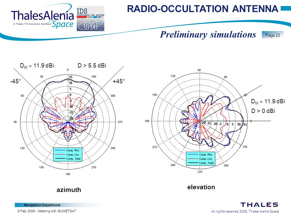 All rights reserved, 2008, Thales Alenia Space Navigation Department Page 22 5 Feb.