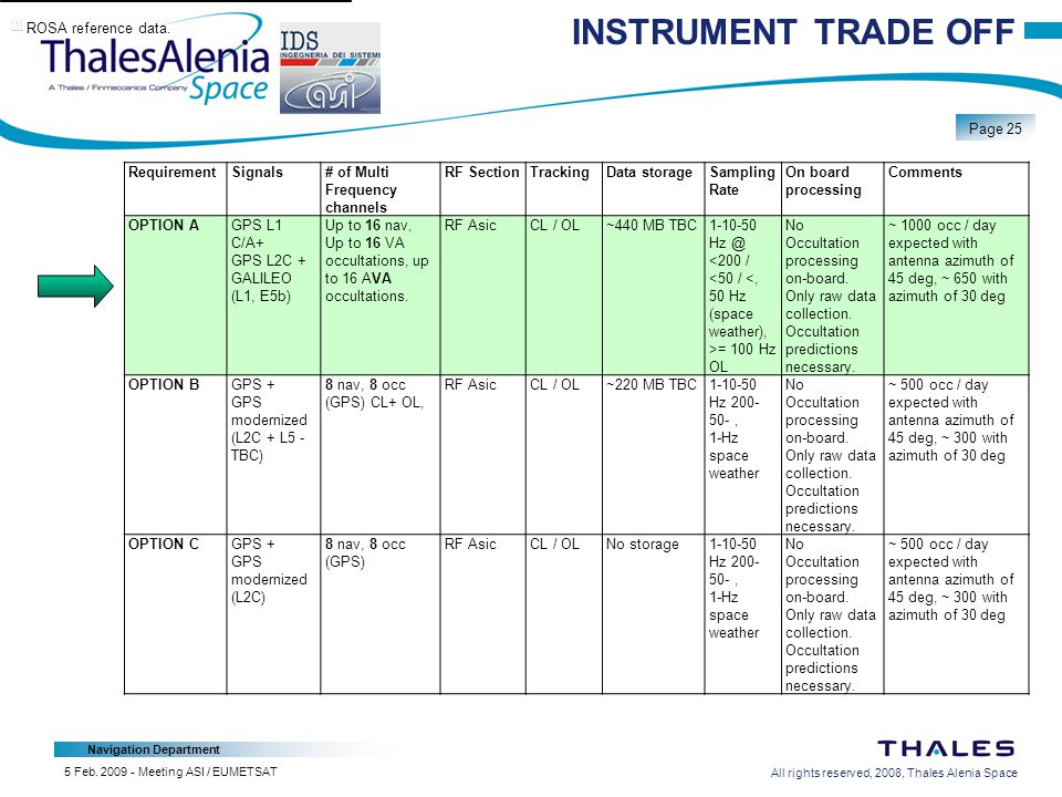 All rights reserved, 2008, Thales Alenia Space Navigation Department Page 25 5 Feb.