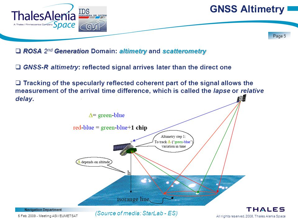 All rights reserved, 2008, Thales Alenia Space Navigation Department Page 5 5 Feb.